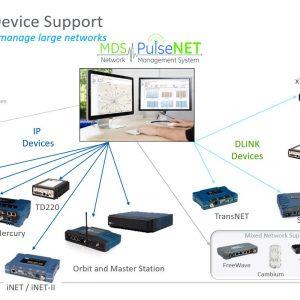network management software - PulseNet