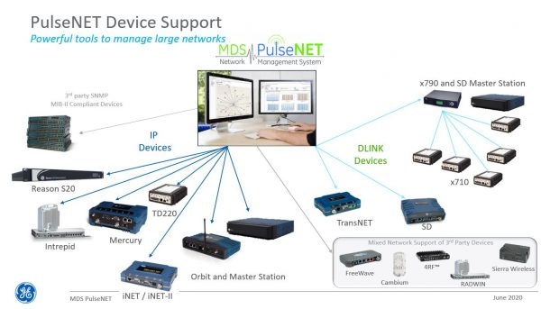 network management software - PulseNet